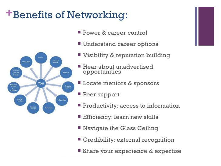 Image result for benefits networking